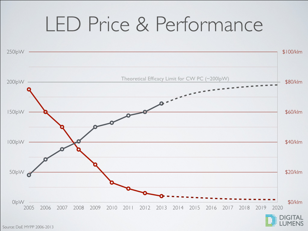 Price-Performance.001